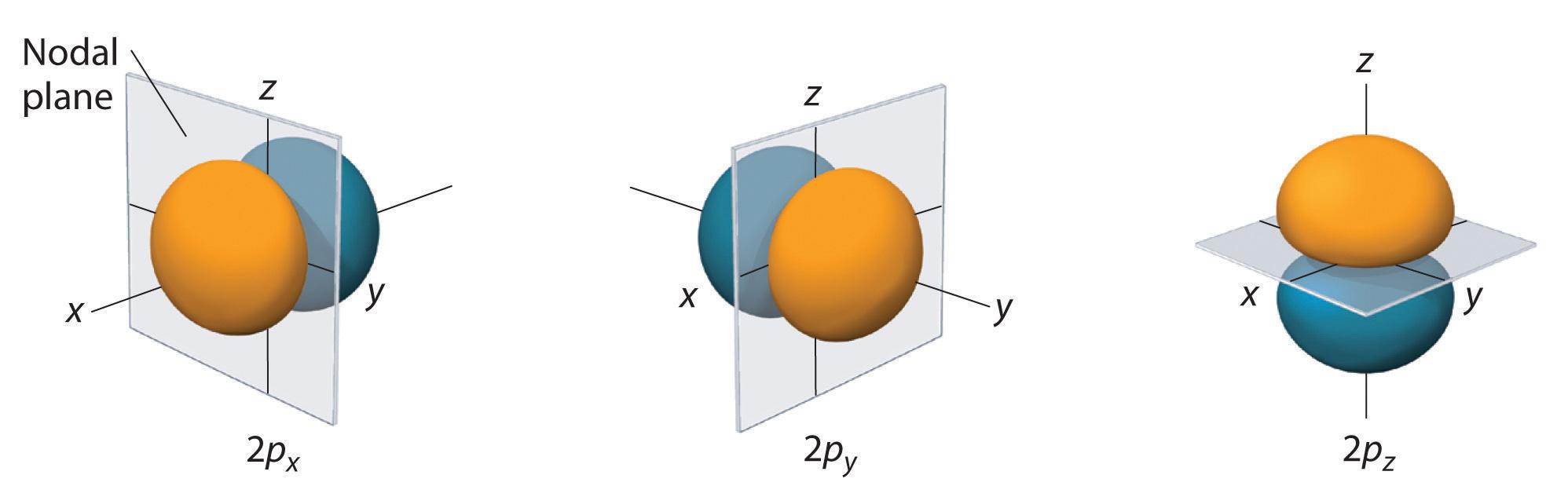 chemwiki.ucdavis.edu/Wikitexts/Howard_University/General_Chemistry%3A_An_Atoms_First_Approach