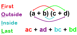 http://www.mathblaster.com/coolmath/articles/foil-multiplying-binomials