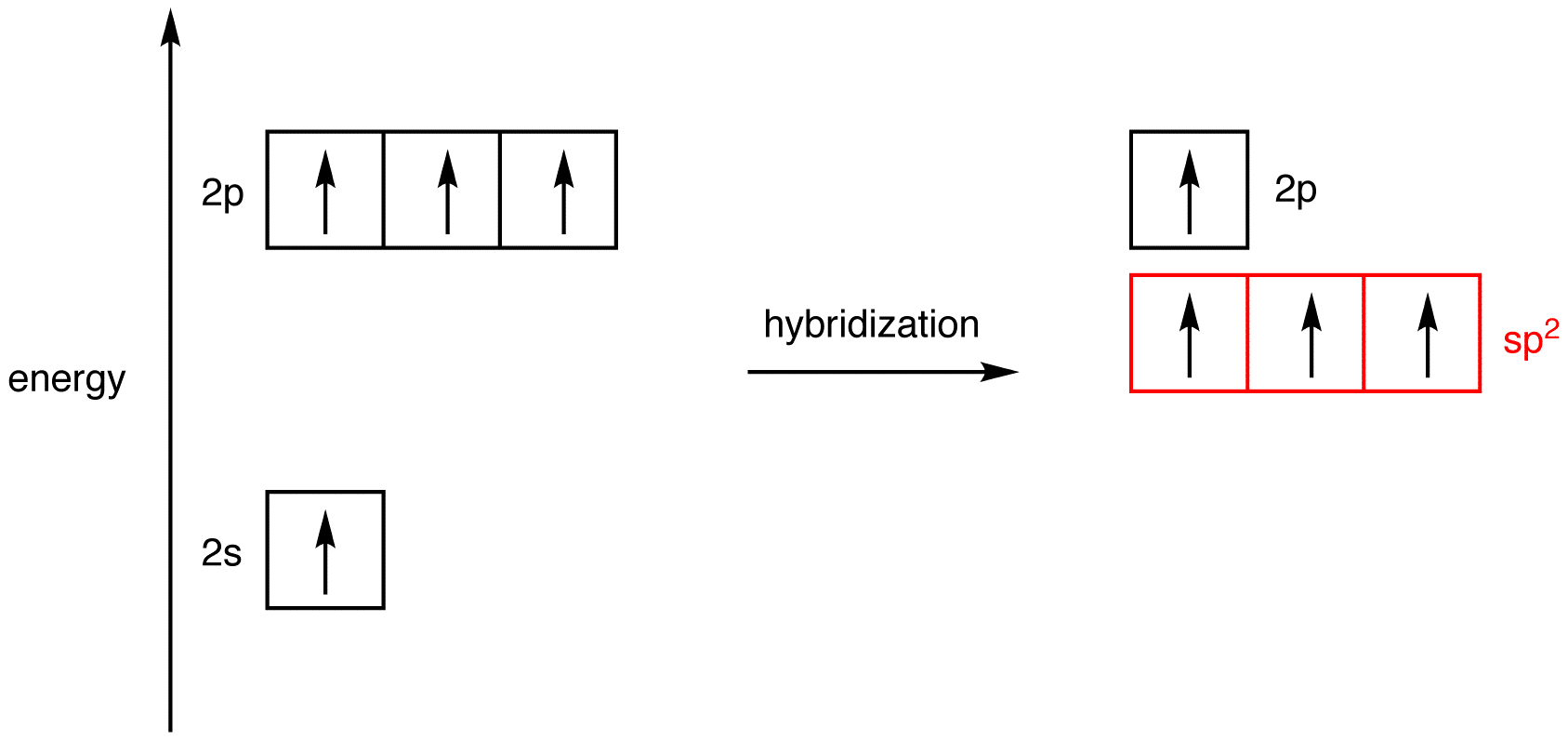 http://www.ochempal.org/index.php/alphabetical/g-h/hybridization/