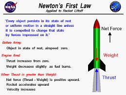 https://www.grc.nasa.gov/www/k-12/rocket/newton1r.html