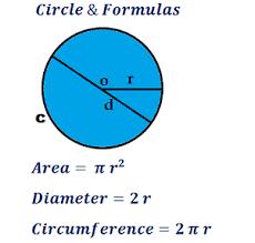 https://ncalculators.com/area-volume/circle-calculator.htm