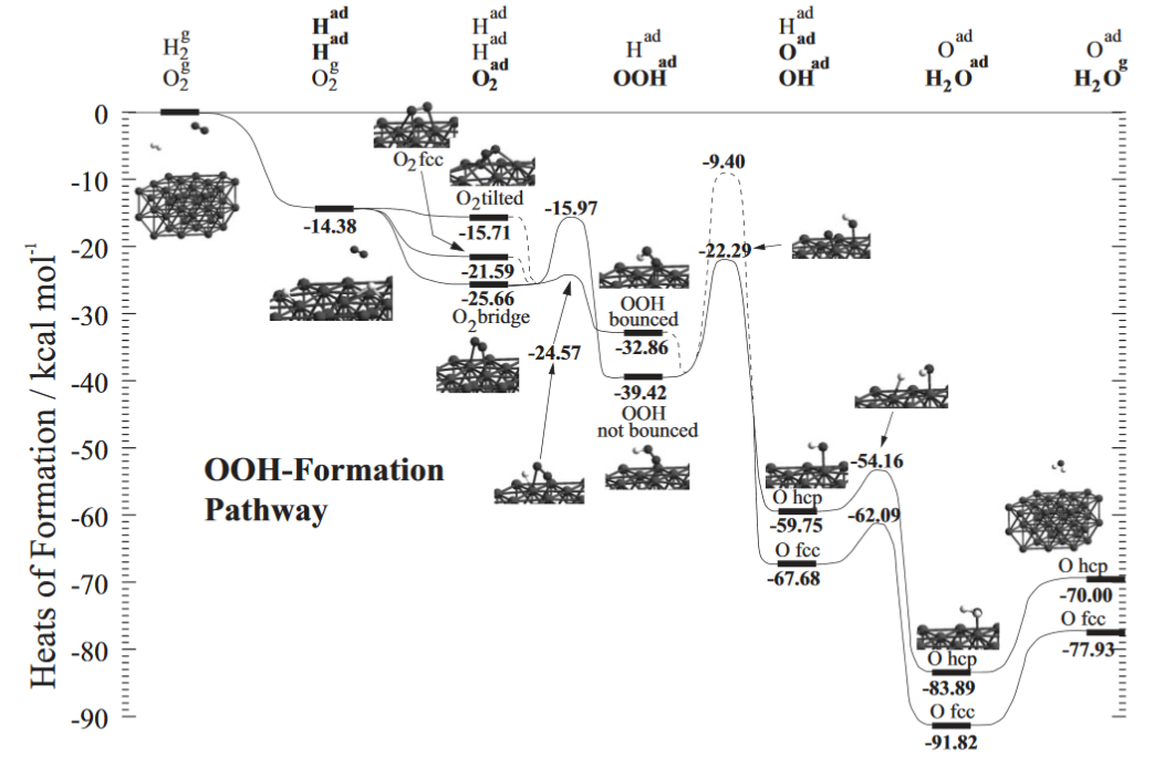 http://onlinelibrary.wiley.com/doi/10.1002/fuce.200500201/pdf