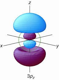 3p spherical node