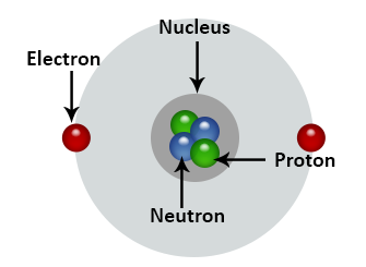 http://chemistry.tutorvista.com/inorganic-chemistry/charge-of-electron.html