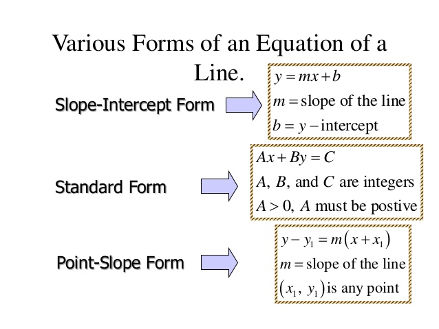 standard form line How do you find a standard form equation for the line with (-2,-2