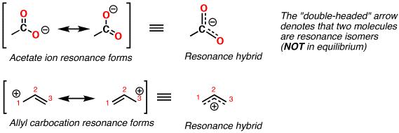 https://masterorganicchemistry.com/