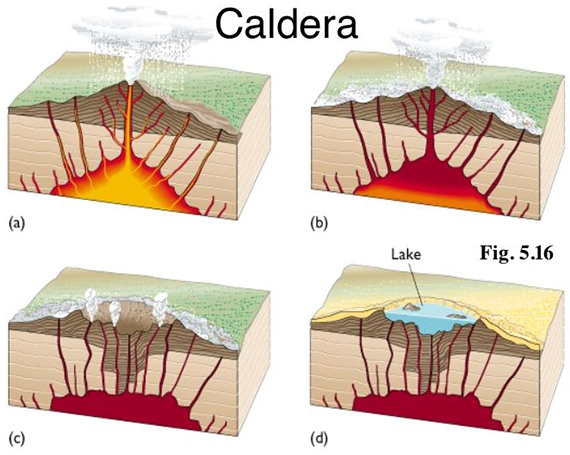 https://vcnpearthsystems.nmepscor.net/geology/valles-caldera-formation