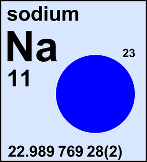 http://www.ciaaw.org/sodium.htm