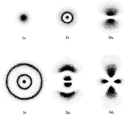 http://www.forgottenplanet.com/studyguide/chem210/printguide.html