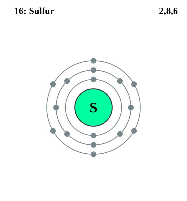 https://www.pinterest.com/bharatjassal1/atomic-structures/