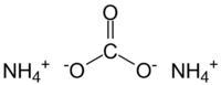 https://en.wikipedia.org/wiki/Ammonium_carbonate
