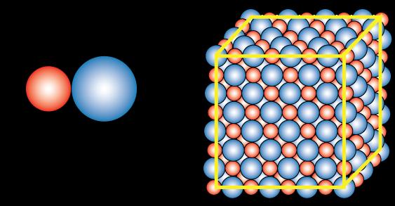http://www.drcruzan.com/Chemistry_Ionic.html