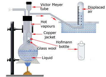 http://www.tutorvista.com/content/chemistry/chemistry-iii/organic-compounds/molecular-mass.php