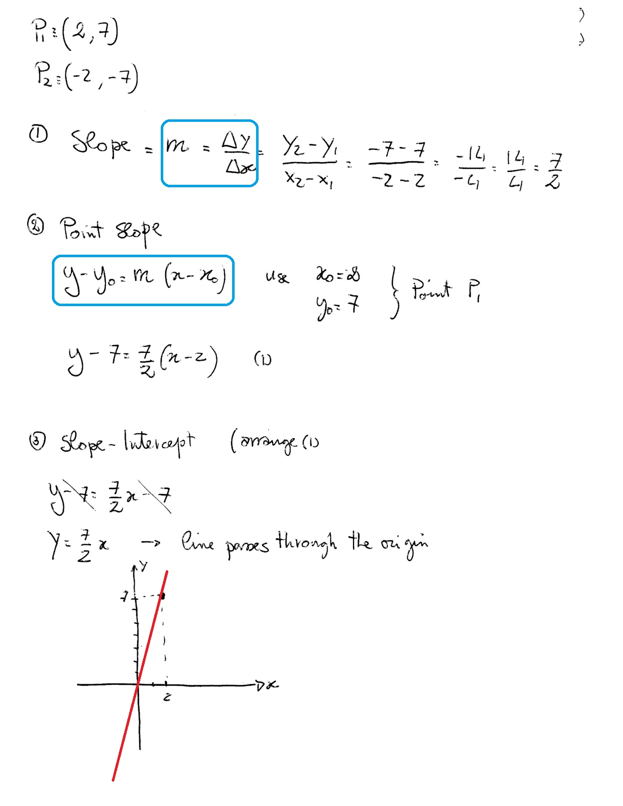 what is the equation in pointslope form and slope