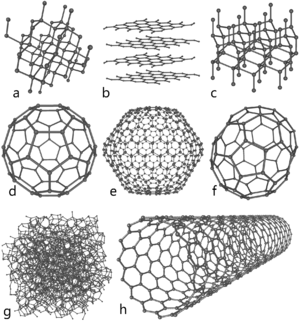 https://en.wikipedia.org/wiki/Allotropes_of_carbon