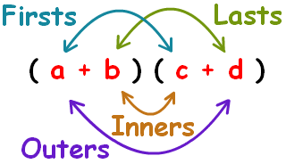 https://formulas.tutorvista.com/math/foil-formula.html