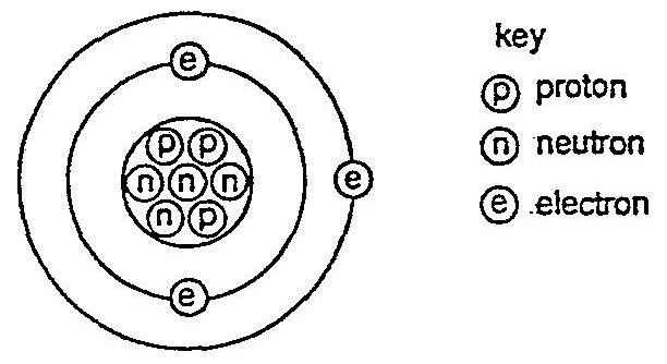 http://diagram.monfch.com/diagram-of-an-atom/