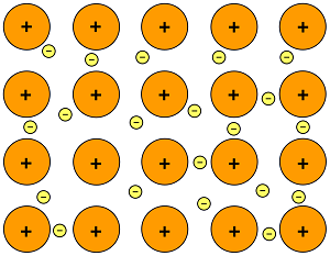 http://www.intrepidpath.com/metallic-bonding-properties-worksheet/