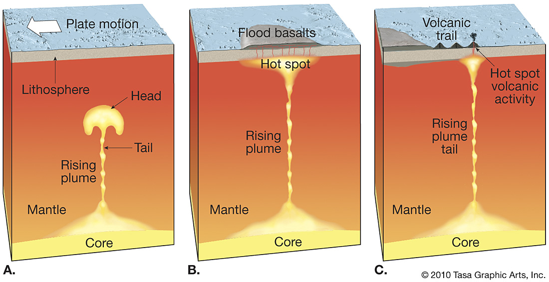AGU Hot Spot Diagram