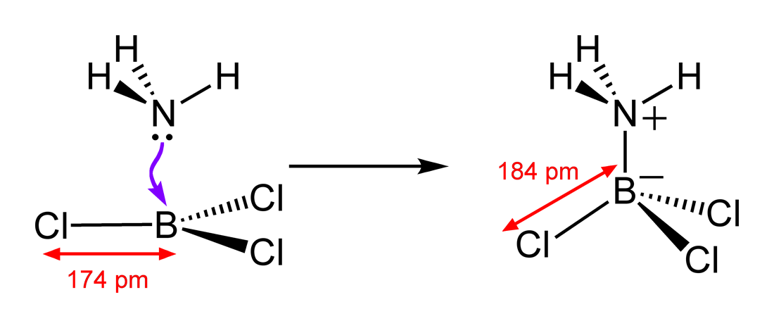 NH3-BCl3-adduct-bond-lengthening-2D.png, Wikimedia Commons