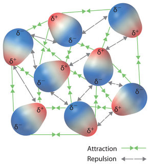 https://saylordotorg.github.io/text_general-chemistry-principles-patterns-and-applications-v1.0/s15-02-intermolecular-forces.html