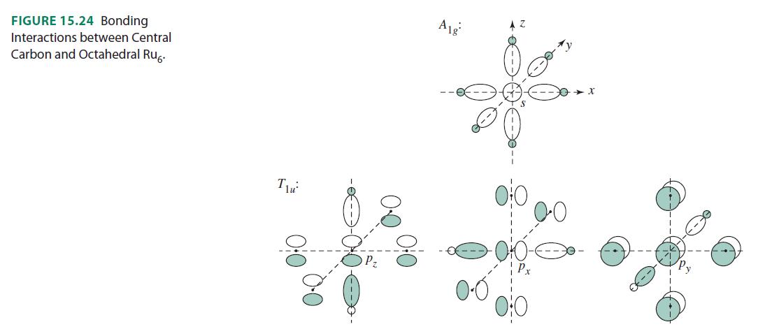 Inorganic Chemistry, Miessler et al., pg. 612