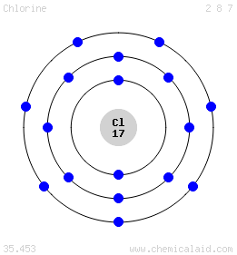 http://www.chemicalaid.com/assets/img/bohr.php?symbol=Cl