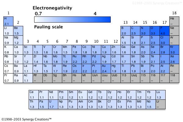 chemistry-reference.com