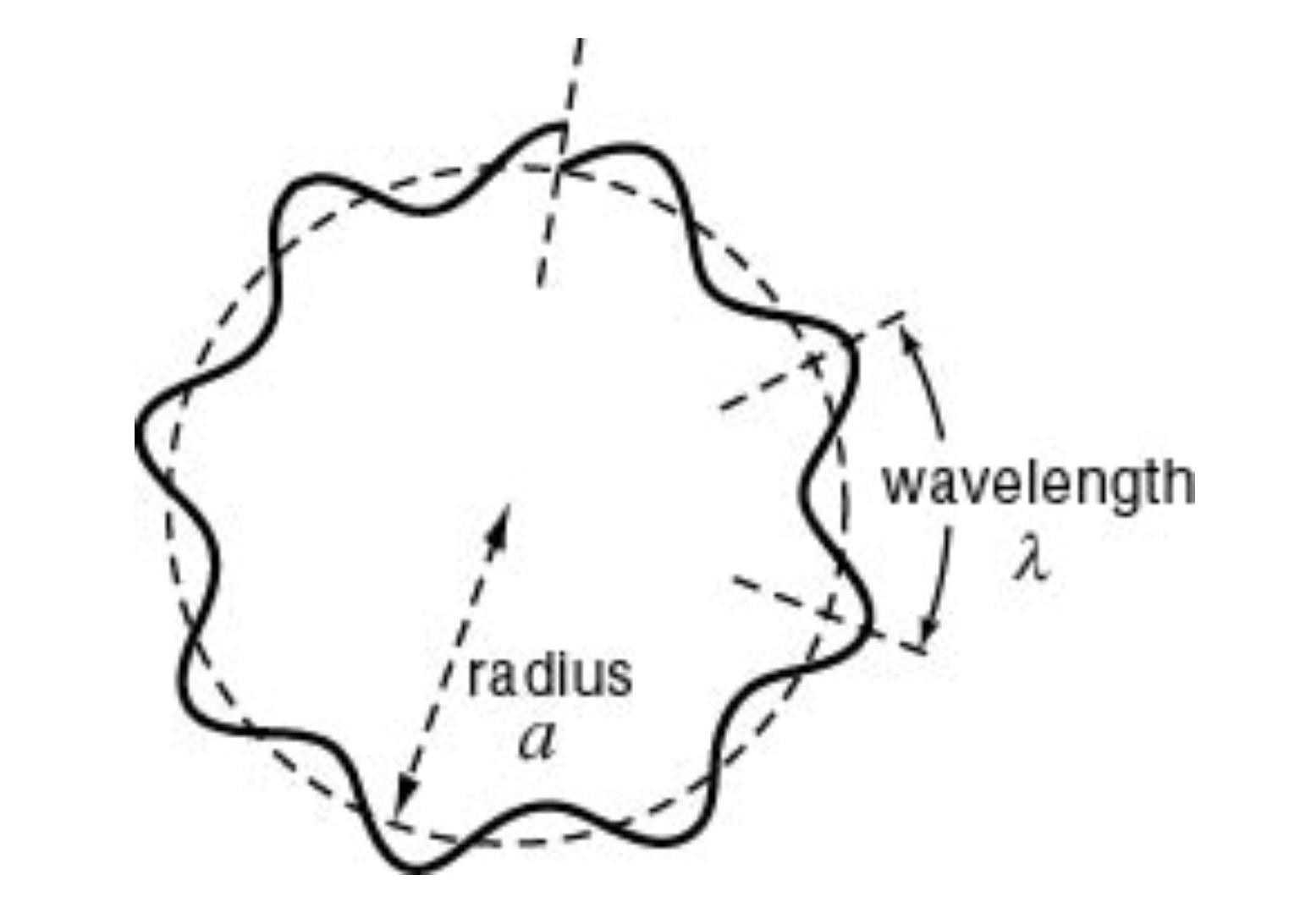 http://ne.phys.kyushu-u.ac.jp/seminar/MicroWorld1_E/Part4_E/P44_E/wave_character_of_electron_E.htm