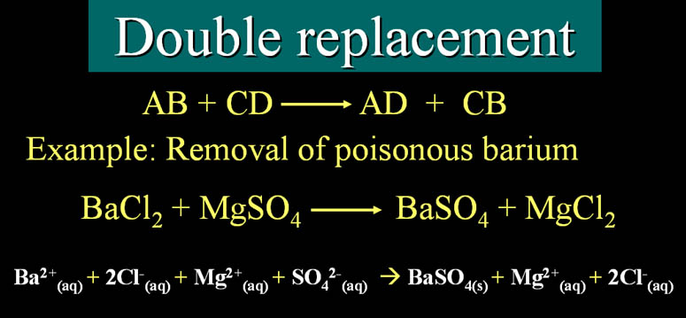 double replacement reaction from chemistrycom