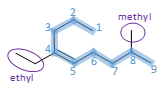 Naming 4-ethyl-8-methyl-non-4-ene - Dr. K