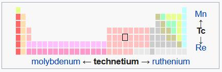 https://en.wikipedia.org/