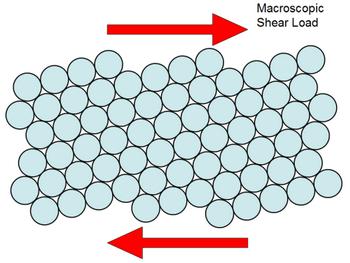 Metals And Nonmetals Chemistry Socratic