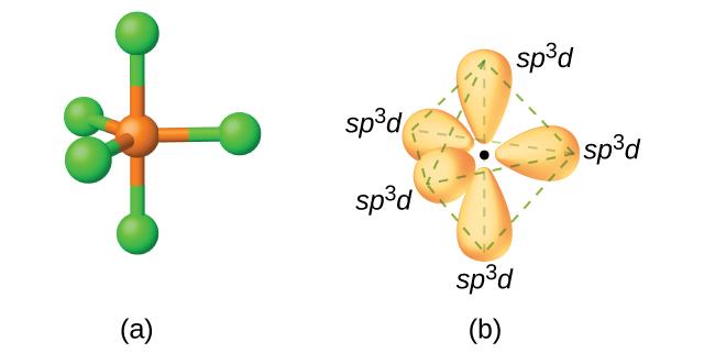 http://cnx.org/contents/1mvvVMOa@3/Hybrid-Atomic-Orbitals