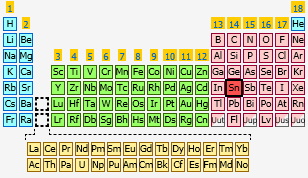 http://www.knowledgedoor.com/2/elements_handbook/tin.html