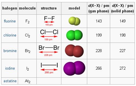 https://www.boundless.com/chemistry/textbooks/boundless-chemistry-textbook