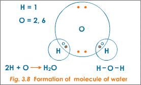 http://chem-guide.blogspot.com/2010/04/covalent-bonds-covalent-compounds-and.html